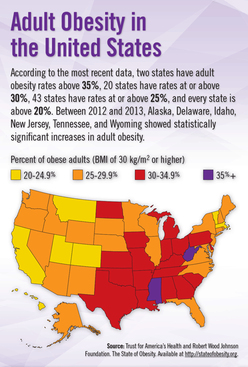 Adult Obesity in the United States