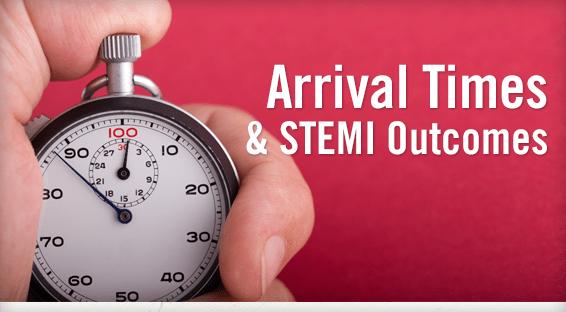 Arrival Times & STEMI Outcomes