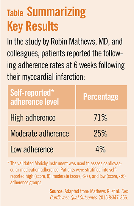 medication adherence among the elderly essay The study the medication boxes are placed in the elderly residences for more than four months since jul 2015 in this paper, we present the results of the medication adherence pilot study through the use of iot-enabled medication boxes, and highlight the efficacy of the box in monitoring medication adherence, as well as detecting anomalies or changes in the elderly's medication consumption.