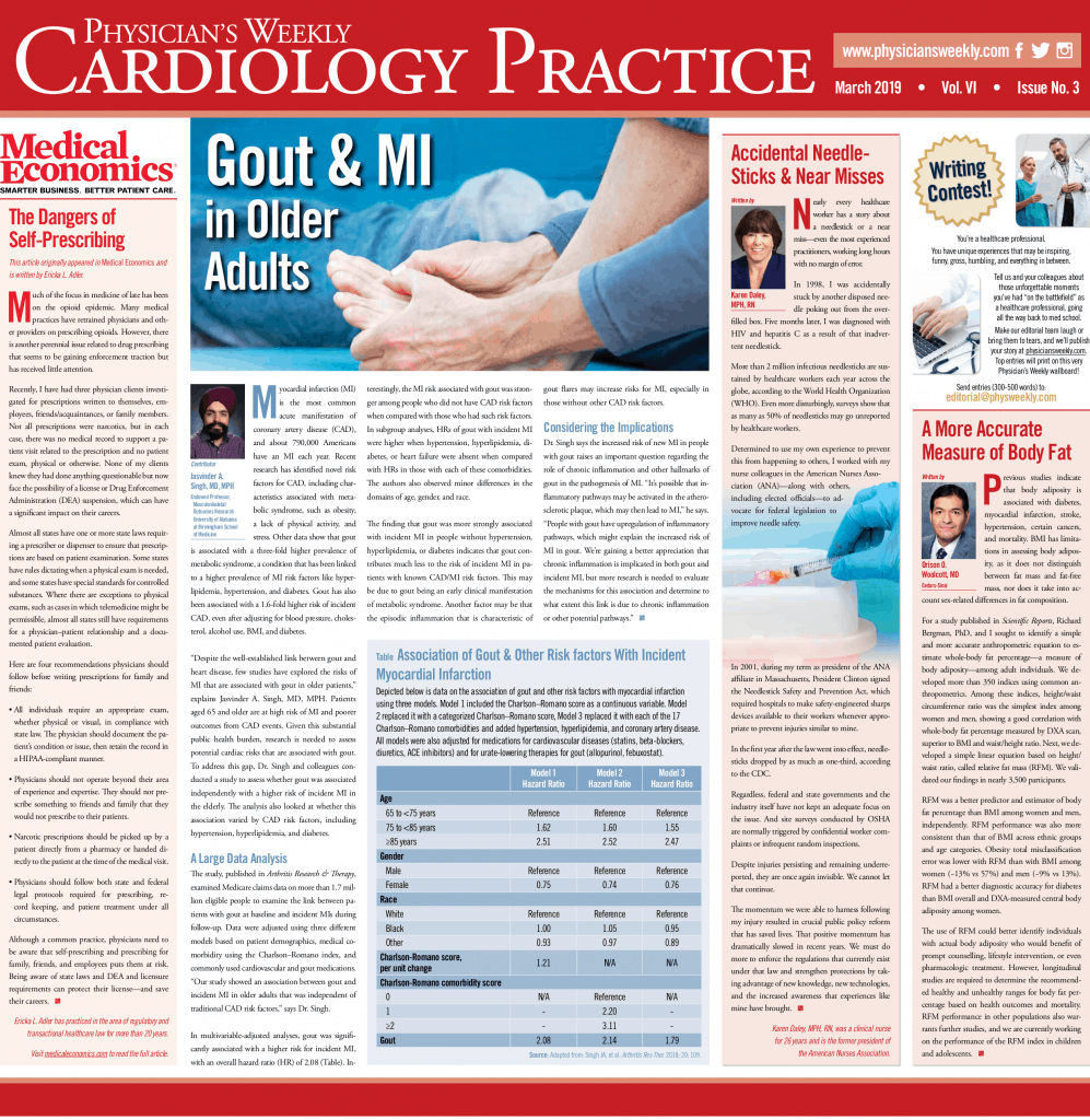 Cardiology Practice: March 2019