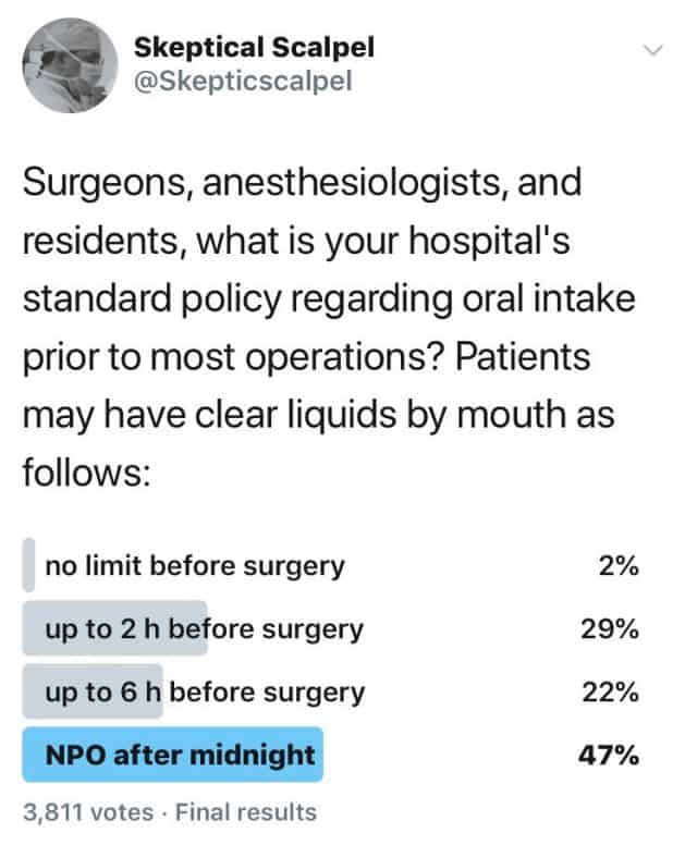 How long should patients fast before elective surgery